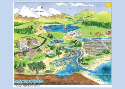 Big Thompson River Envisioning Project